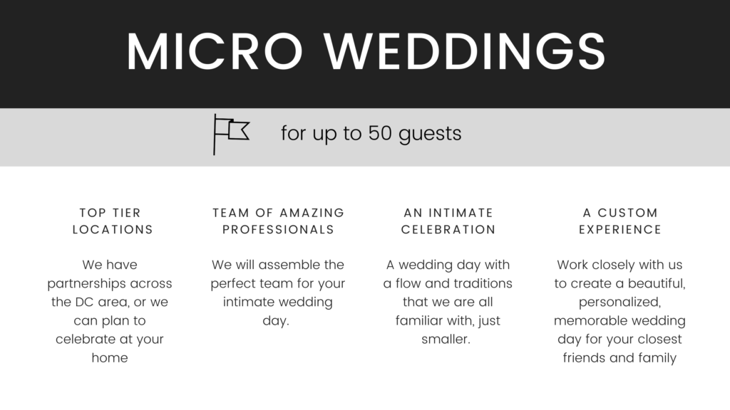 Micro wedding DC explainer for up to 50 guests